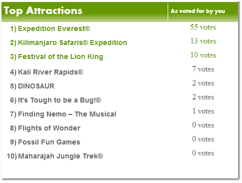 animal kingdom 2013